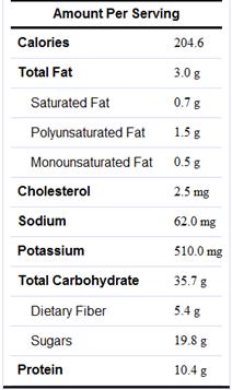 nutritional_info