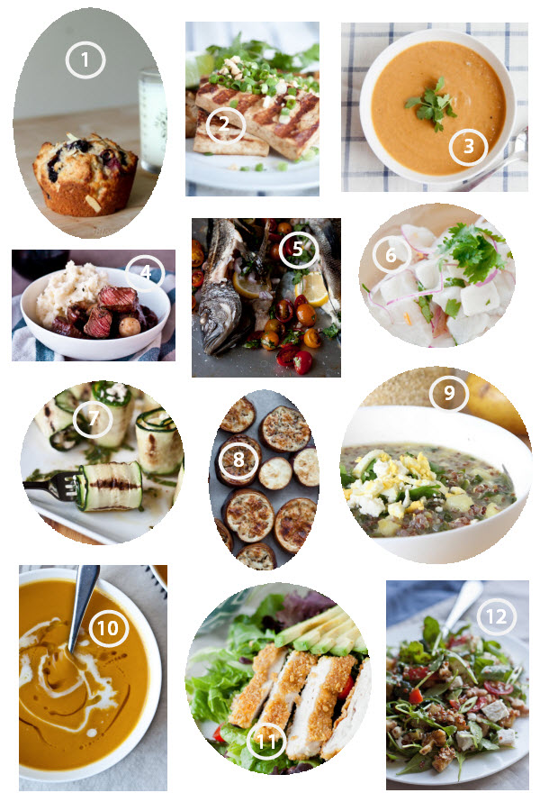 Top Healthy Recipes | bloggingoverthyme.com