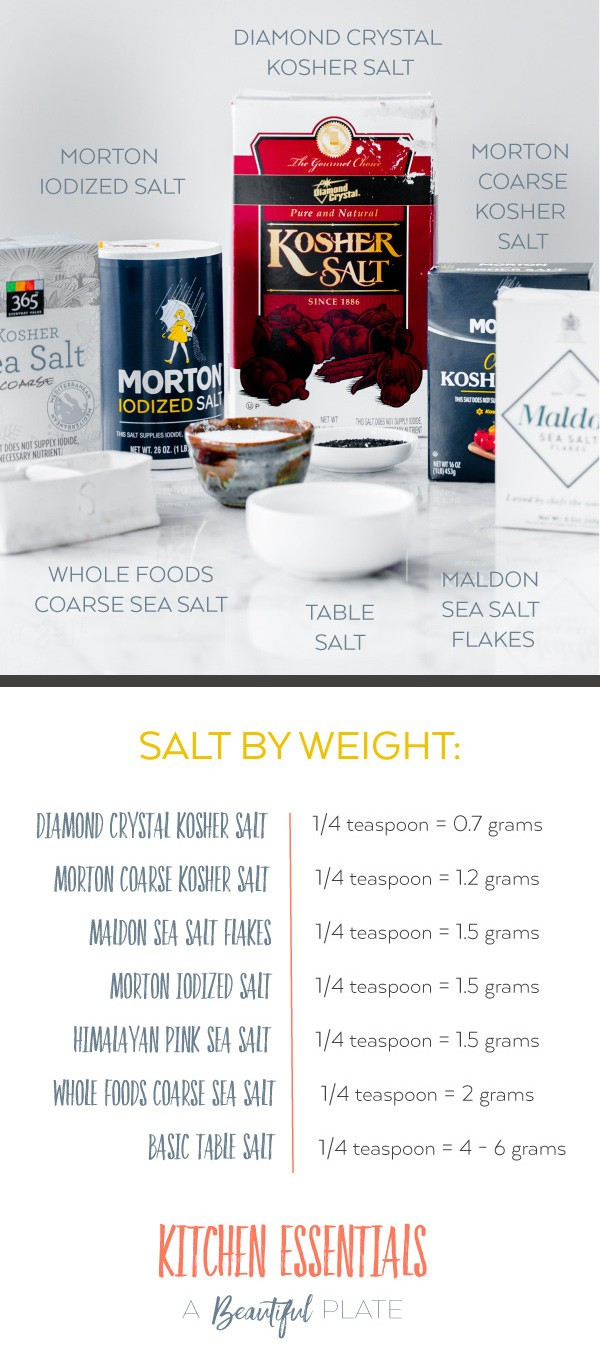 Kitchen Essentials: Cooking Salts and Why The Type and Brand You Use Matters. Incredibly powerful cooking knowledge that will change the way you season your recipe!