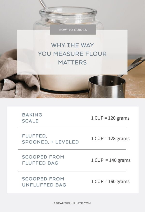 Flour Measurement Chart